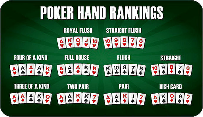 Poker Hand game